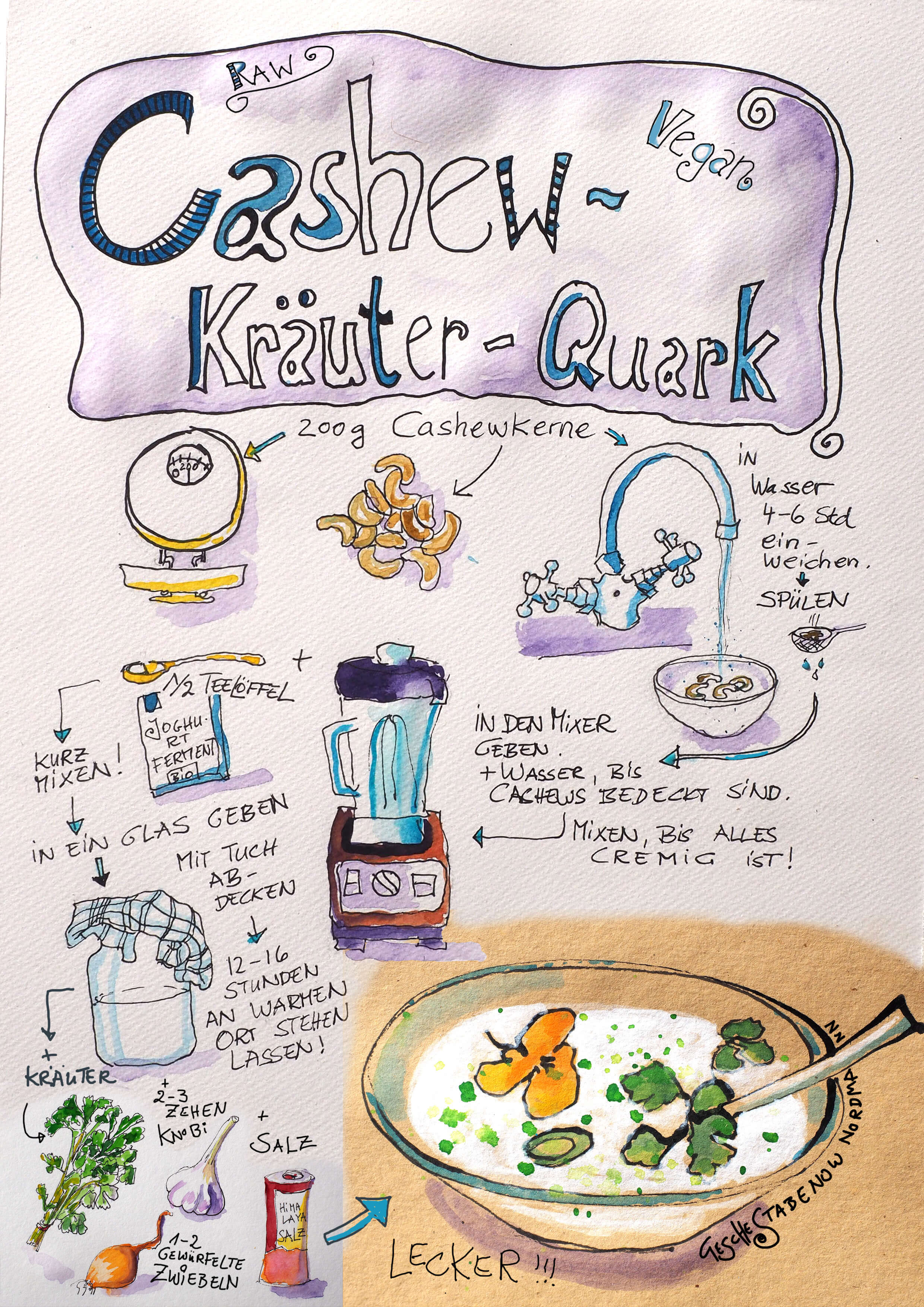 Cashewquark
